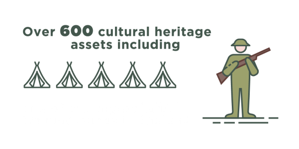 Over 600 cultural heritage assets including one of the largest World War 1 training camps in England